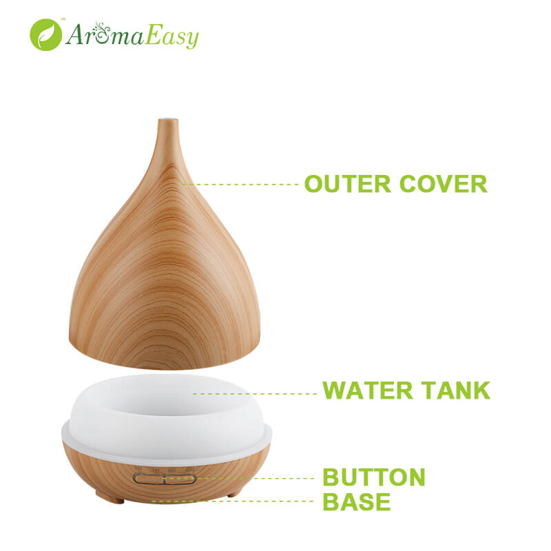 Wholesale-Gourd-Essential-Oil-Aroma-Diffuser-X131A-Analytics