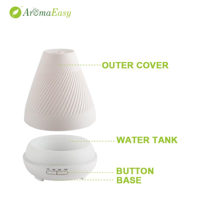 Wholesale-GuardianAir-Essential-Oil-Aroma-Diffuser-X131C-Analytics