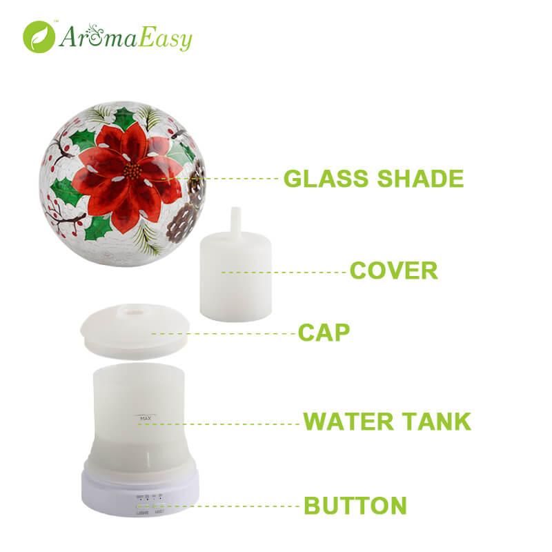 Wholesale-Poinsettia-Essential-Oil-Aroma-Diffuser-X117E2-Analytics
