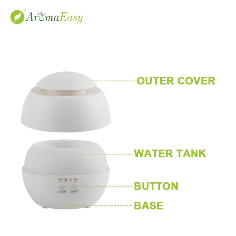 Wholesale-White-Essential-Oil-Aroma-Diffuser-X125A-(Water)-Analytics