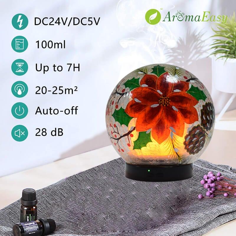 Ganda aromatherapy b2b