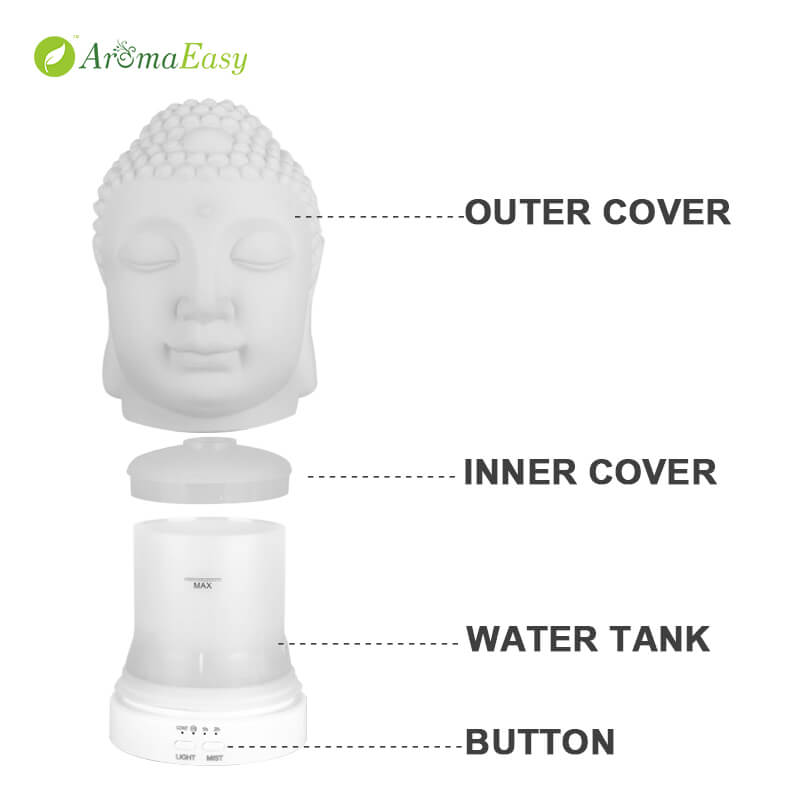 buddha diffuser electric