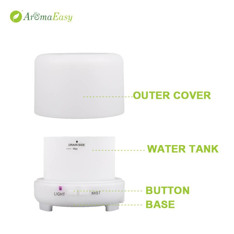 LED light portable diffuser